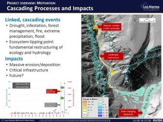 Middleton PPT - cascading processes and impacts